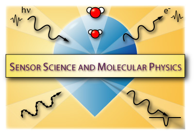 Fulltext publications from Molecular Physics